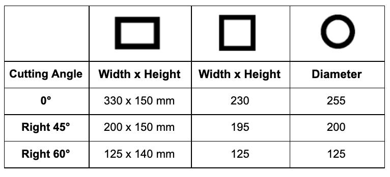 Cutting Capacity BIANCO 370 A60