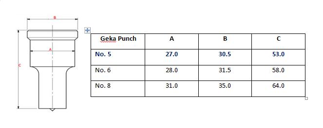 Geka no. 5 Round Punch