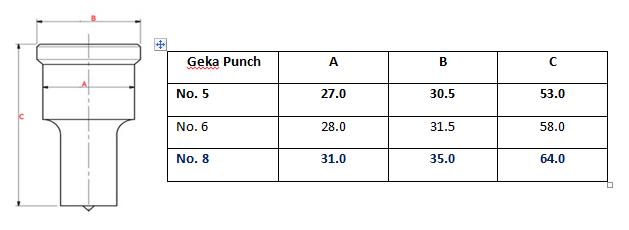 Geka no. 8 Round Punch