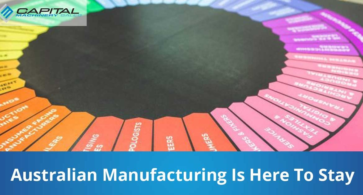 Australian Manufacturing Is Here To Stay Capital Machinery Sales Blog Thumbnail