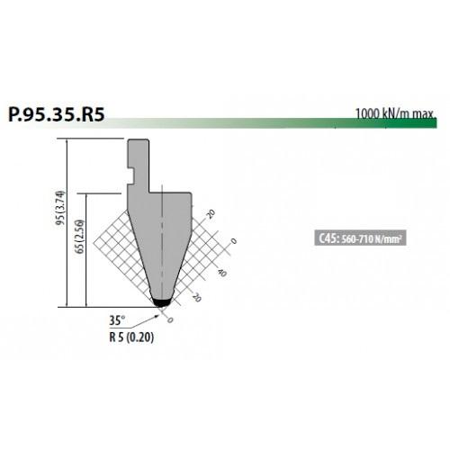 P95 35 R5 Rolleri Top Tool 5mm Radius 1