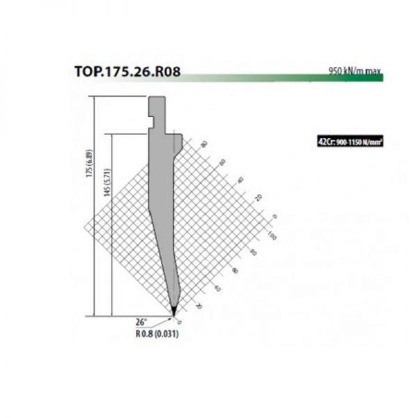 Top175 26 R08 Rolleri Top Tool 26 Degree