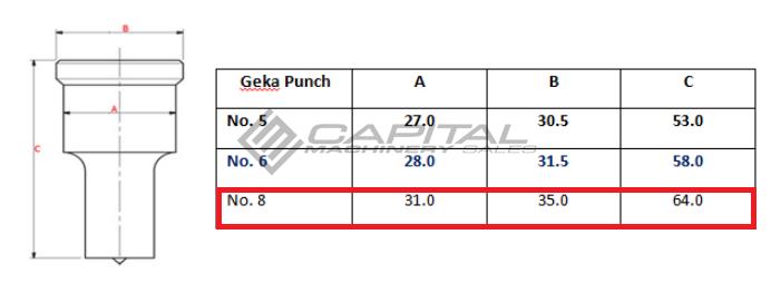 geka no offset punch