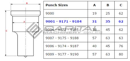 kingsland offset punch table guide
