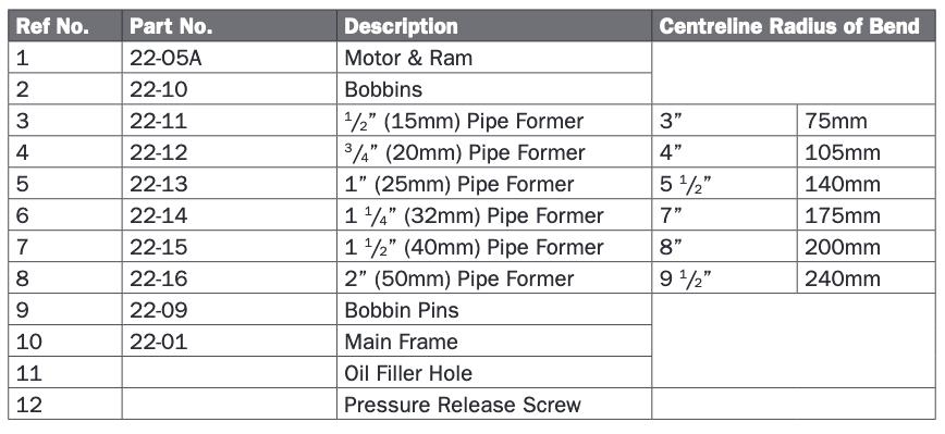 Bramley Pb2 Parts Diagram