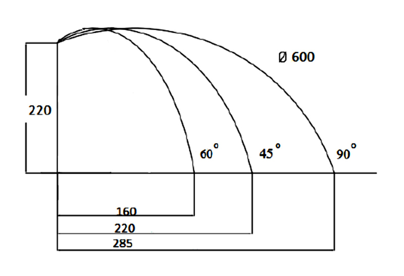 Tnf 600 Cutting Capacity