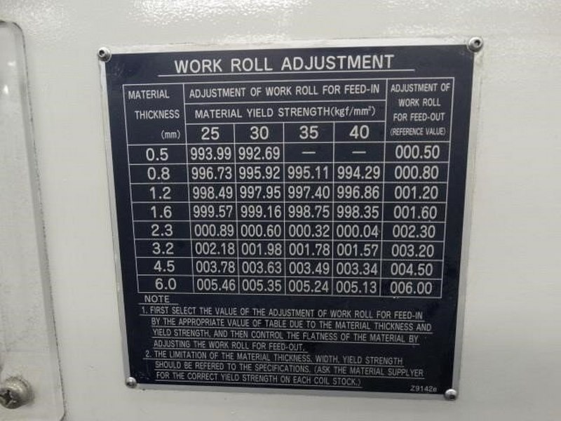 Aida Coil Straightening Machine Model Lfg 600ei Capacity 3000kg Coil Width 70 600mm Coil Thickness 0 5 5mm 6