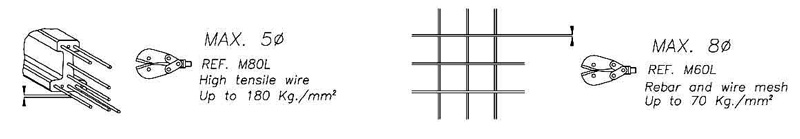 Rapidcut 8l Pneumatic Cutter Guide